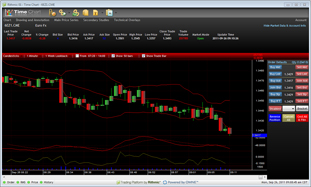 Help Me Choose My Futures Trading Software