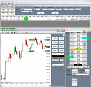 Best discount broker for options trading